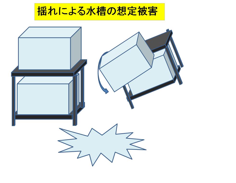 f:id:sikinomori117:20200311121758p:plain