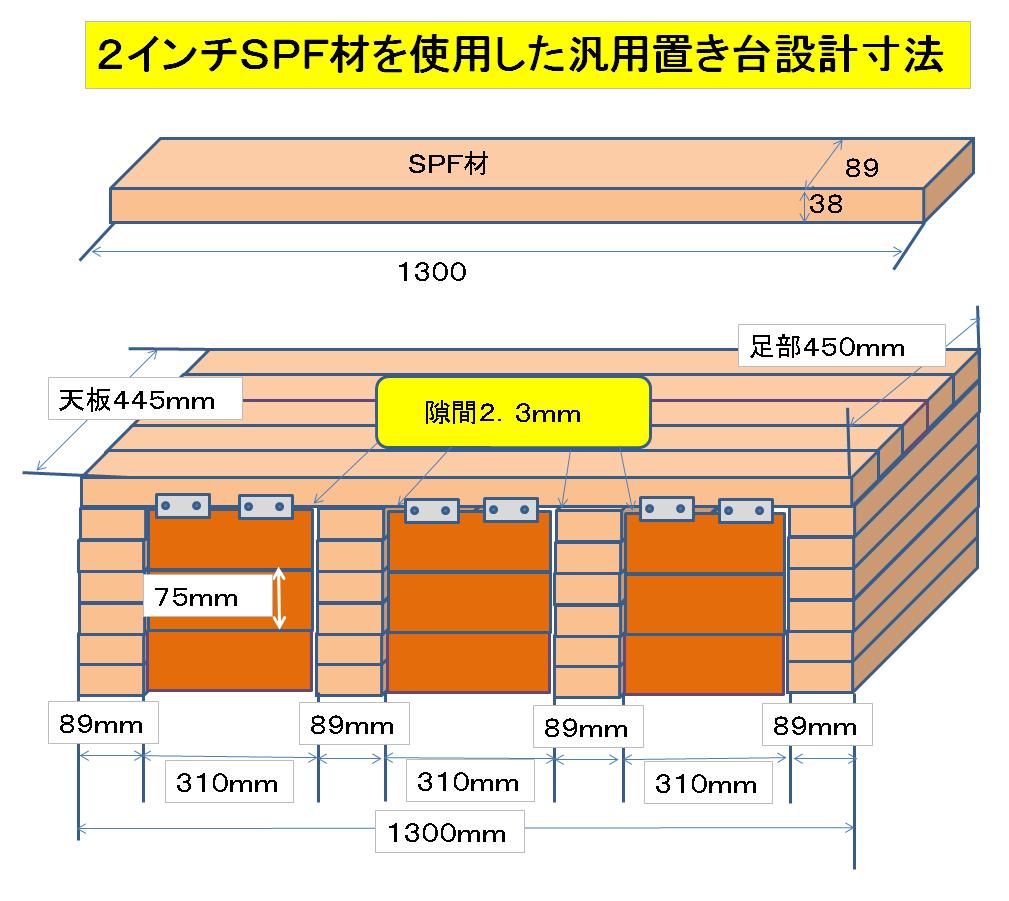 f:id:sikinomori117:20200313181439p:plain
