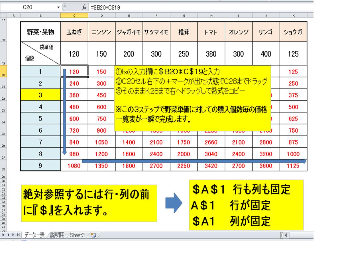 f:id:sikinomori117:20200318153407p:plain