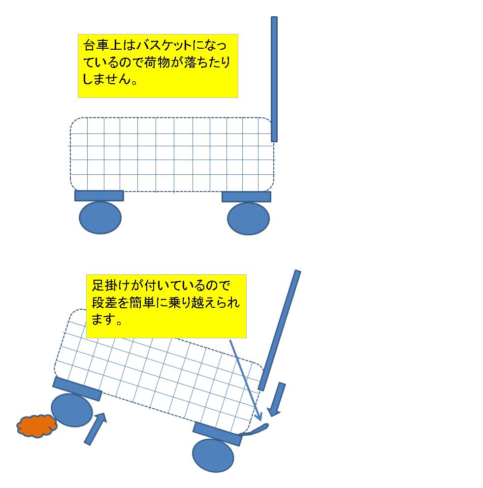 f:id:sikinomori117:20200329150201p:plain