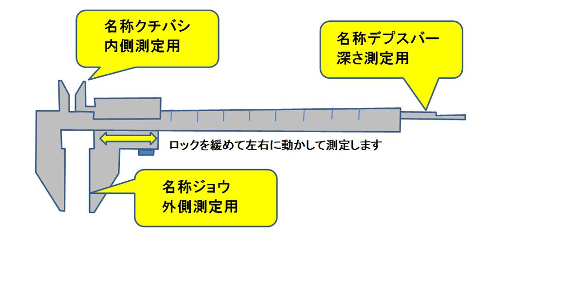 f:id:sikinomori117:20200513100730p:plain
