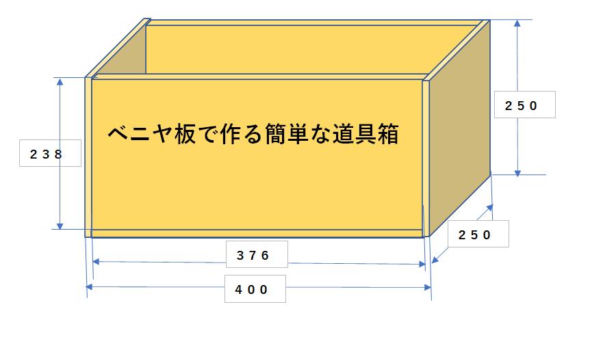 f:id:sikinomori117:20201021090812p:plain