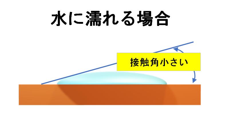 f:id:sikinomori117:20201226164855p:plain