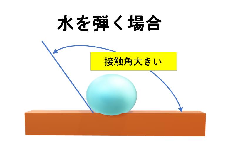 f:id:sikinomori117:20201226164936p:plain