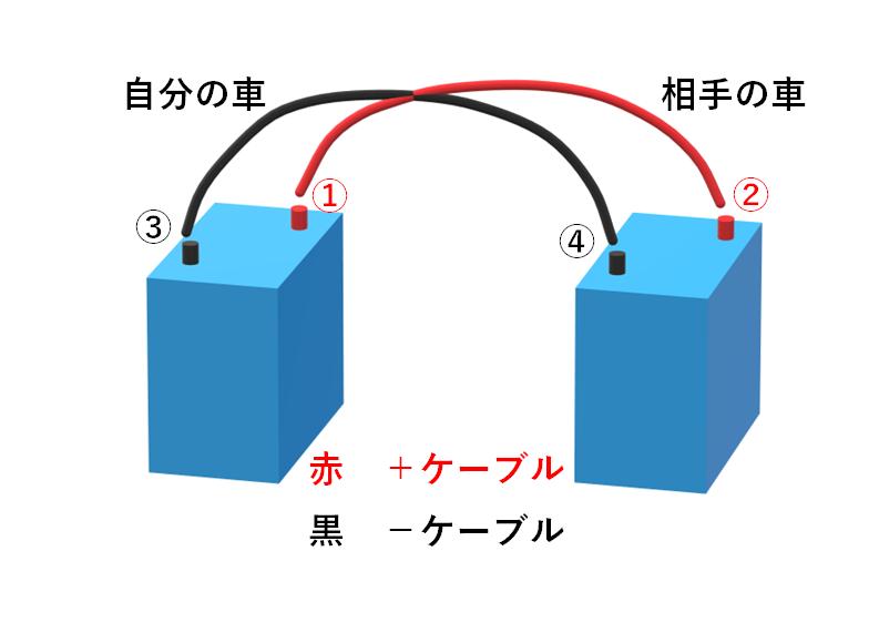 f:id:sikinomori117:20210121172530p:plain