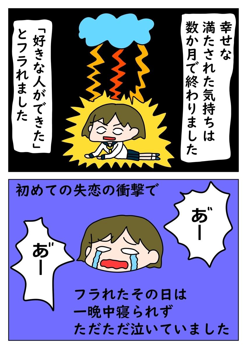 f:id:sikisokuzekuuchan:20210218121830j:plain