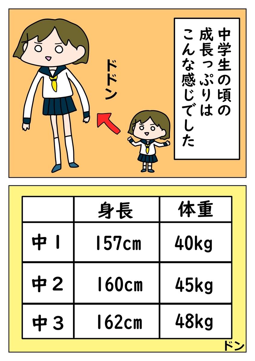 f:id:sikisokuzekuuchan:20210227230503j:plain