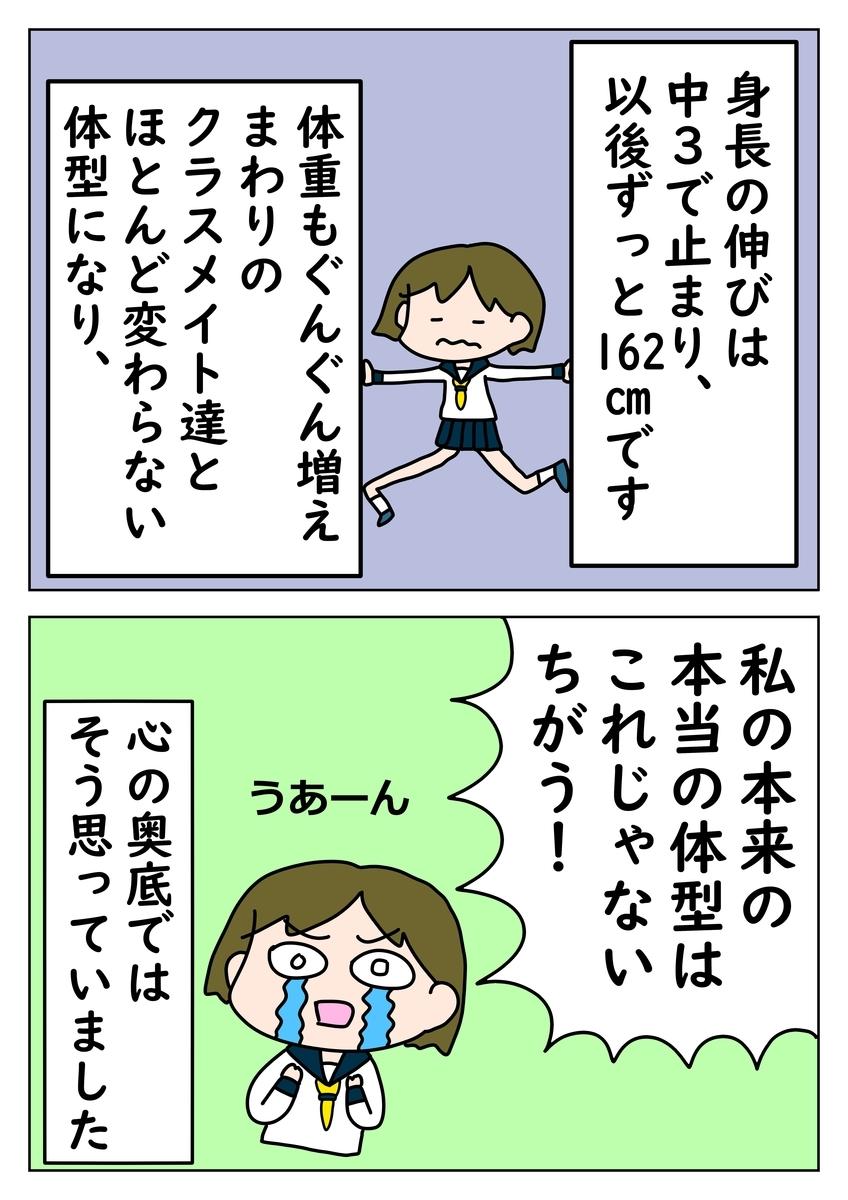 f:id:sikisokuzekuuchan:20210227230522j:plain