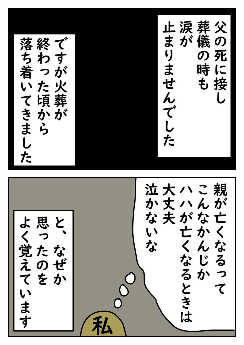 f:id:sikisokuzekuuchan:20210316224037j:plain