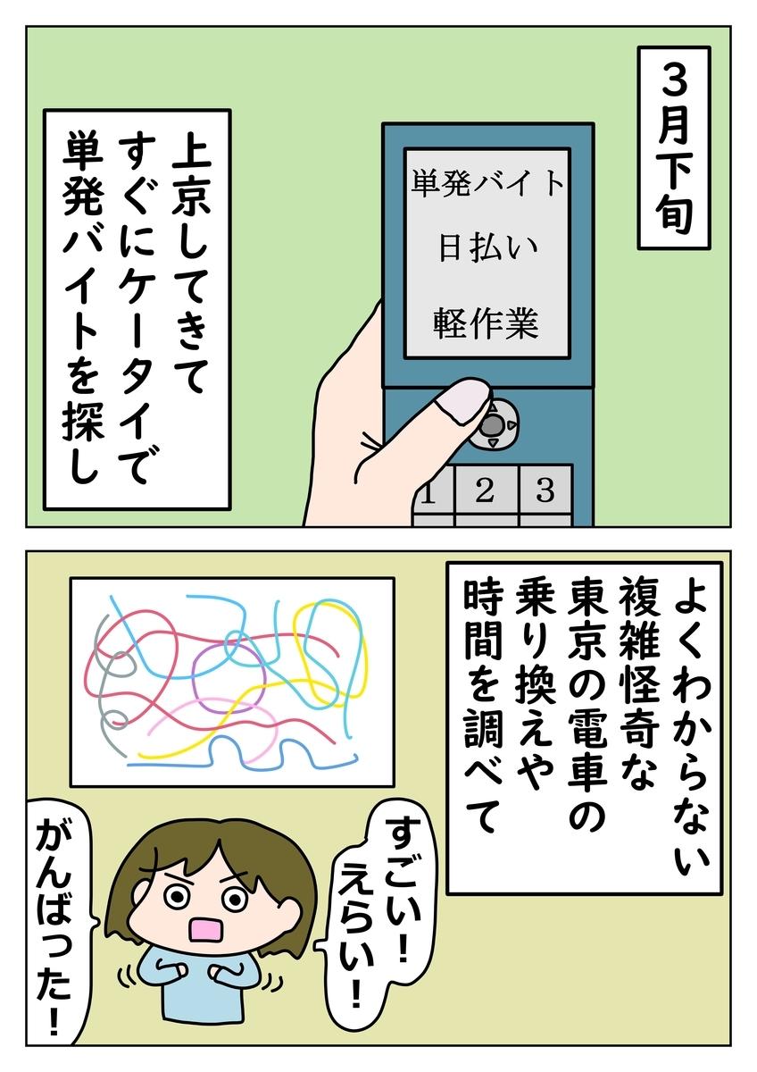 f:id:sikisokuzekuuchan:20210619232539j:plain