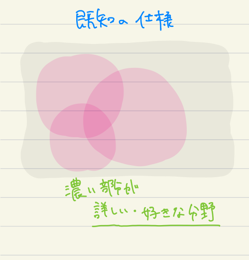 f:id:silmin:20190225003036p:plain