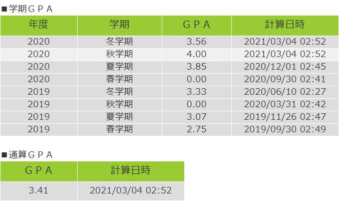 f:id:silver-23:20210304043031p:plain