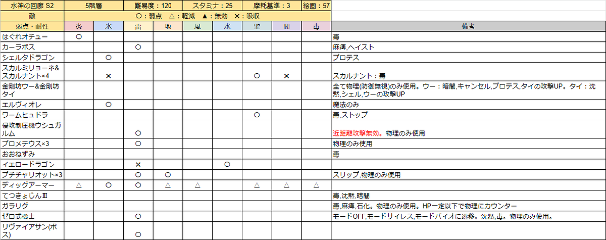 f:id:silverspoon810:20210426231042p:plain