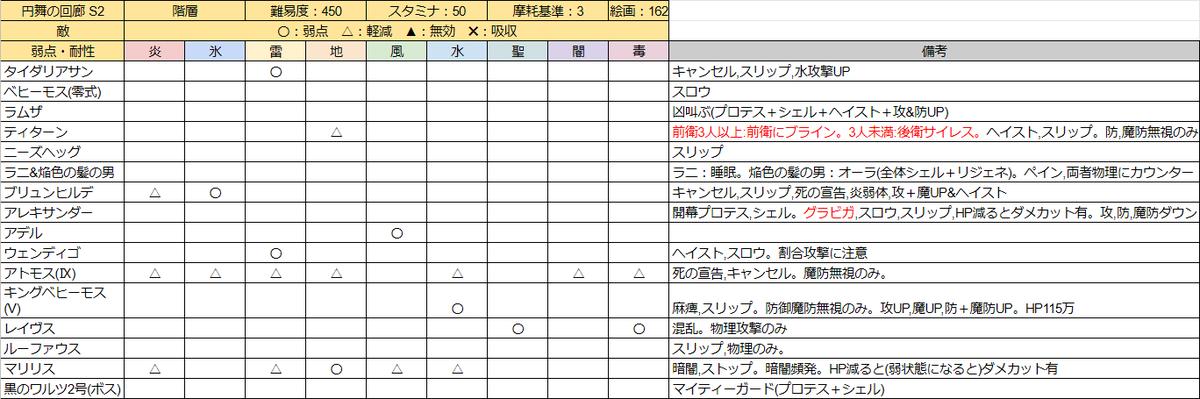 f:id:silverspoon810:20210501144107p:plain