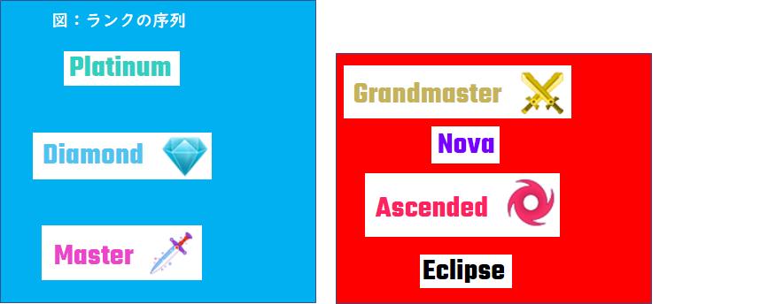 f:id:silyuunnti2525:20201208153357p:plain