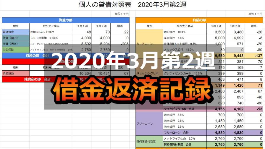 f:id:sim-naoki:20200316231635j:plain