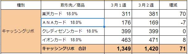 f:id:sim-naoki:20200316231730j:plain