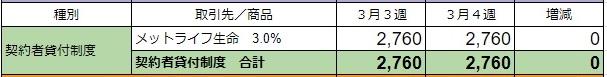 f:id:sim-naoki:20200330222202j:plain