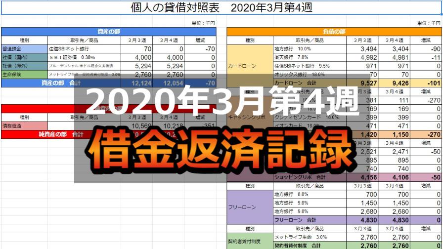 f:id:sim-naoki:20200330222921j:plain
