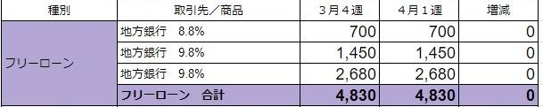 f:id:sim-naoki:20200406210200j:plain