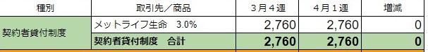 f:id:sim-naoki:20200406210214j:plain