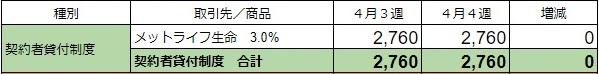 f:id:sim-naoki:20200427203241j:plain