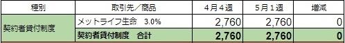f:id:sim-naoki:20200507152003j:plain