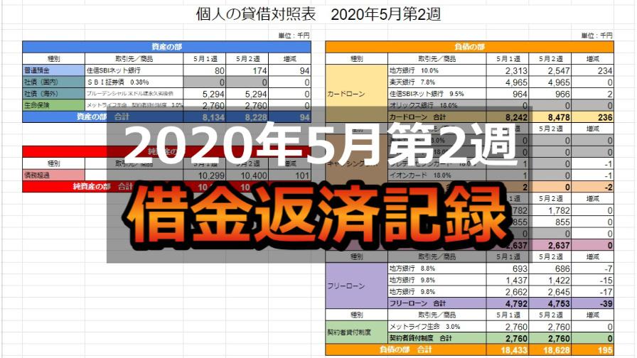 f:id:sim-naoki:20200511184257j:plain
