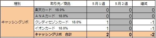 f:id:sim-naoki:20200511184356j:plain