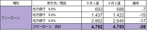 f:id:sim-naoki:20200511184456j:plain