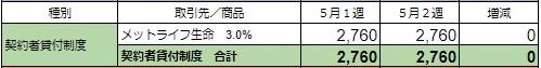 f:id:sim-naoki:20200511184504j:plain