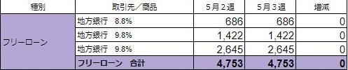 f:id:sim-naoki:20200518130948j:plain