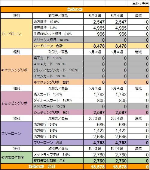 f:id:sim-naoki:20200525180638j:plain