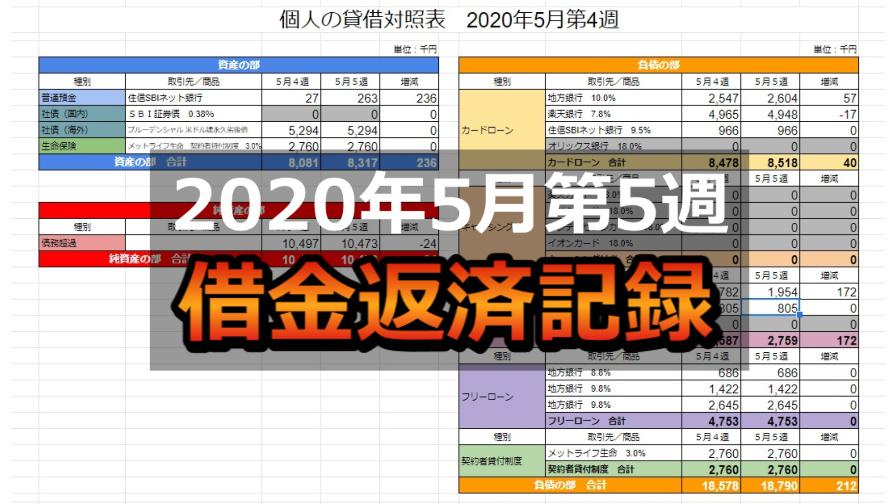f:id:sim-naoki:20200601140930j:plain
