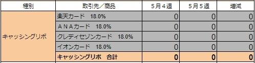 f:id:sim-naoki:20200601141105j:plain