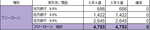 f:id:sim-naoki:20200601141121j:plain