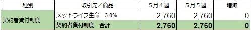 f:id:sim-naoki:20200601141129j:plain