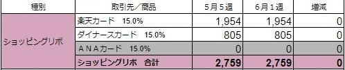 f:id:sim-naoki:20200606222623j:plain