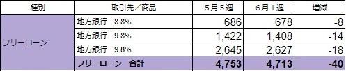 f:id:sim-naoki:20200606222629j:plain