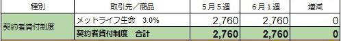 f:id:sim-naoki:20200606222638j:plain