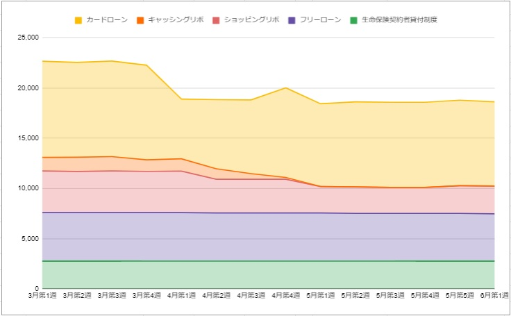 f:id:sim-naoki:20200606222645j:plain