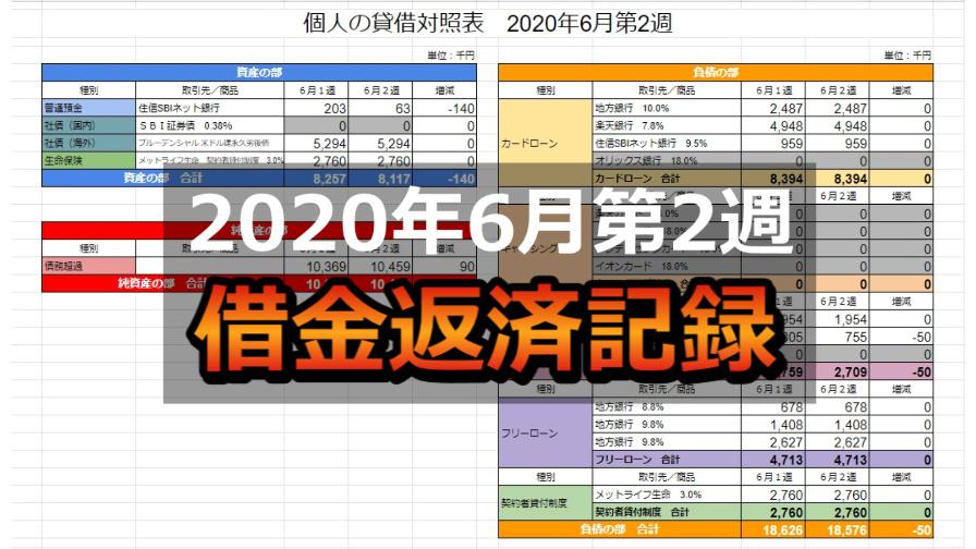 f:id:sim-naoki:20200612213027j:plain