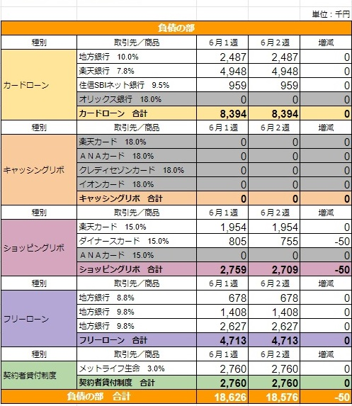 f:id:sim-naoki:20200612213042j:plain