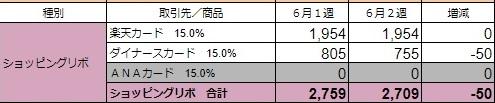 f:id:sim-naoki:20200612213113j:plain