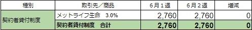 f:id:sim-naoki:20200612213127j:plain