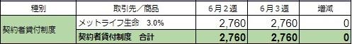 f:id:sim-naoki:20200619221658j:plain