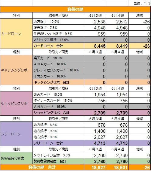 f:id:sim-naoki:20200629185950j:plain