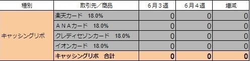 f:id:sim-naoki:20200629190005j:plain