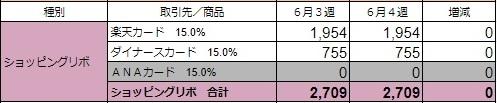 f:id:sim-naoki:20200629190010j:plain