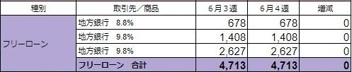 f:id:sim-naoki:20200629190026j:plain